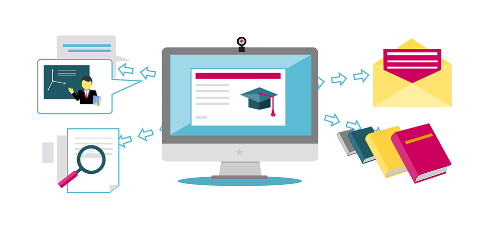 Importance Of E Learning Software Elearning Script